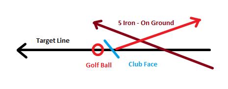club_face_drill