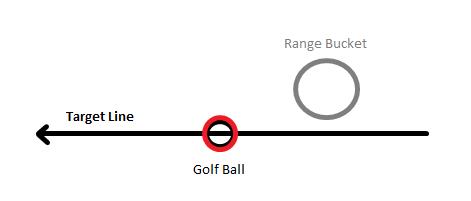 range_bucket_drill